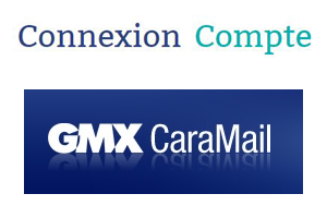 Avis Gmx caramail